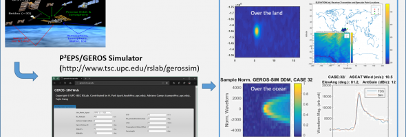 GNSS-R Simulator
