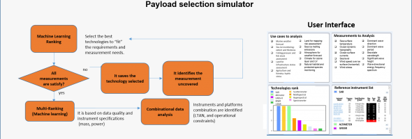 Payload Selection Simulator